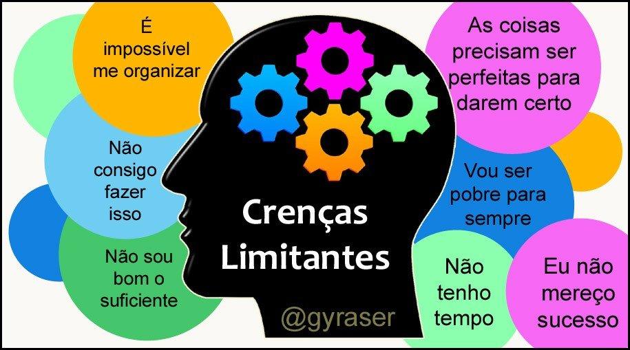 crenças_foto_post